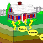 gas-radon-in-casa